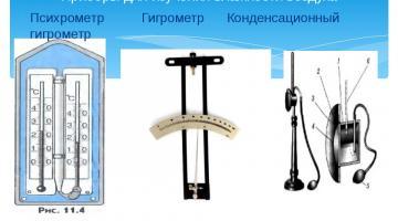 Гигрометры: разновидности и сферы использования